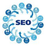 SEO-продвижение: раскрутите бизнес онлайн