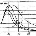 Устранение вибрации проводов